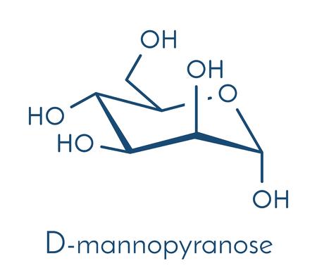 Mannose (D-mannose) sugar molecule. Illustration