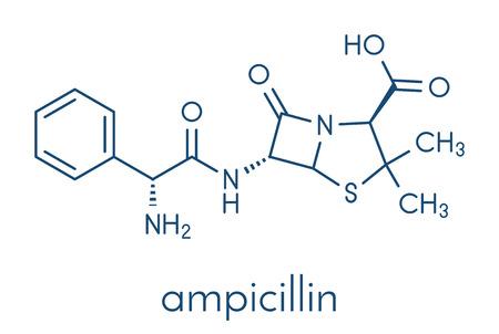 アンピシリンβ-ラクタム抗生物質分子。骨格式。