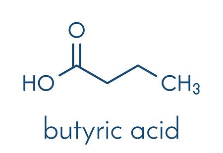 Butyric acid (butanoic acid) short-chain fatty acid molecule. Esters and salts are called butyrates. Skeletal formula.