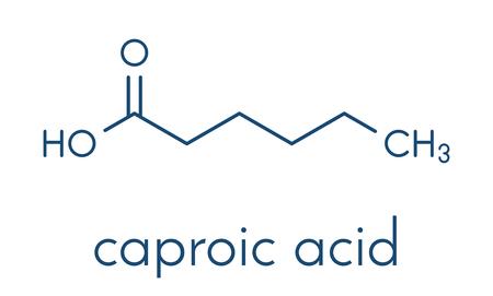Caproic acid (hexanoic acid) fatty acid molecule. Salts and esters are called hexanoates or caproates. Skeletal formula.