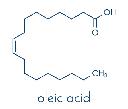 Oleic acid (omega-9, cis) fatty acid. Common in animal fats and vegetable oils. Its salt, sodium oleate, is often used in soap. Skeletal formula.