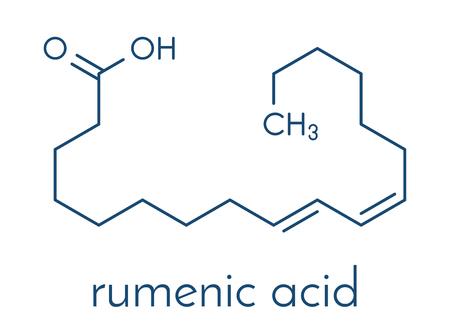 Rumenic acid (bovinic acid, conjugated linoleic acid, CLA) fatty acid molecule. Skeletal formula.