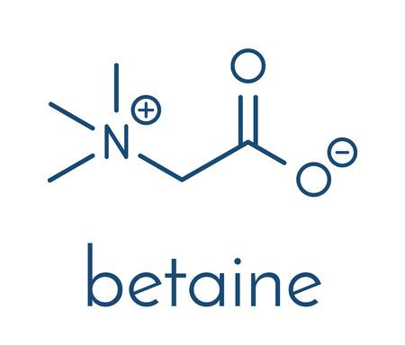 Betain (Glycinbetain, Trimethylglycin) -Molekül. Ursprünglich in Zuckerrüben (Beta vulgaris) enthalten. Skelettformel.