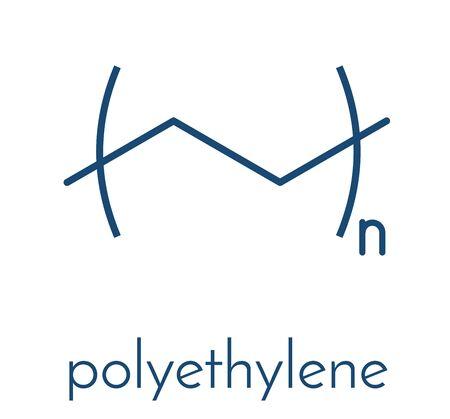 Polyethylene (PE, polythene, polyethene) plastic, chemical structure. Skeletal formula.