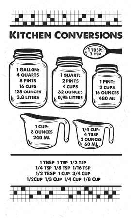 Kitchen Conversions. Hand-drawn typography poster. Inspirational vector typography.