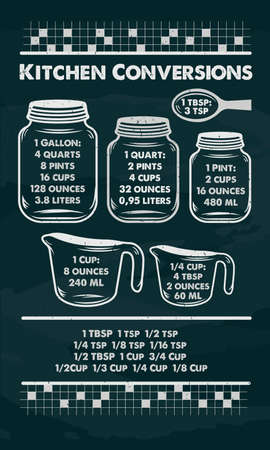 Kitchen Conversion Chart in Chalkboard. Hand-drawn typography poster. Inspirational vector typography.