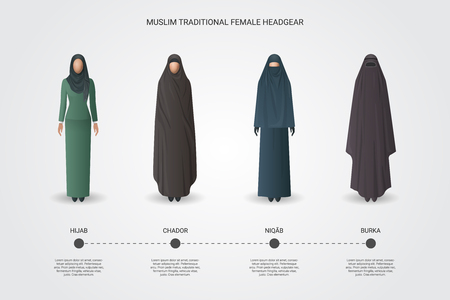 Muslim female headgear set - hijab, chador, niqab, burka. 