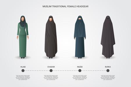Set copricapo femminile musulmano - hijab, chador, niqab, burka. Poster con diversi tipi di abbigliamento musulmano. Tipi di hijab. Illustrazione vettoriale. Vettoriali