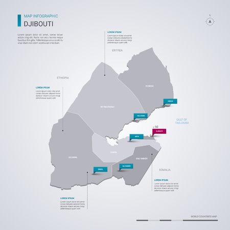 Djibouti vector map with infographic elements, pointer marks. Editable template with regions, cities and capital.