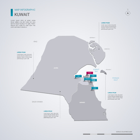 Kuwait vector map with infographic elements, pointer marks. Editable template with regions, cities and capital .
