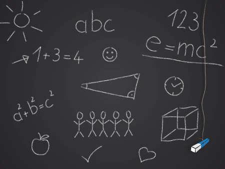 blackboard/chalkboard with text and draws Standard-Bild