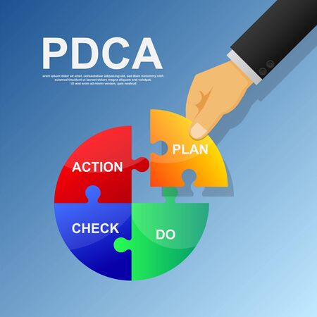 Hand of a business man completing the puzzle PDCA acronym (Plan Do Check Action).