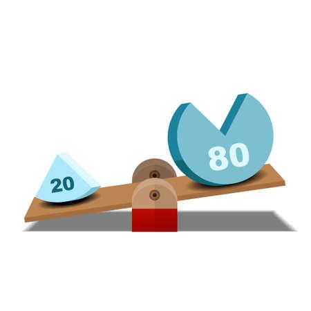 80 and 20 balance on scale,pareto principle scale,80/20 principle isolated on background vector illustration. Ilustración de vector