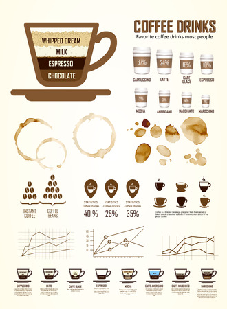 preparation: Information poster on the theme of different varieties of coffee drinks with recipes. Icons set.