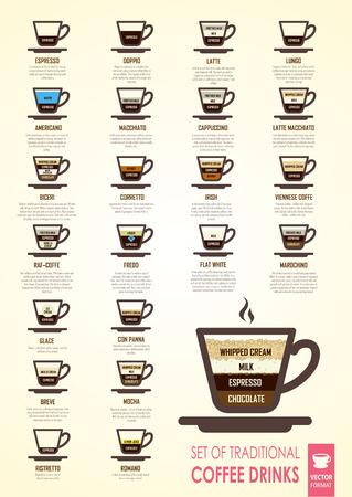 레시피와 커피 음료의 다른 종류의 주제에 대한 정보 포스터. 아이콘을 설정합니다. 일러스트