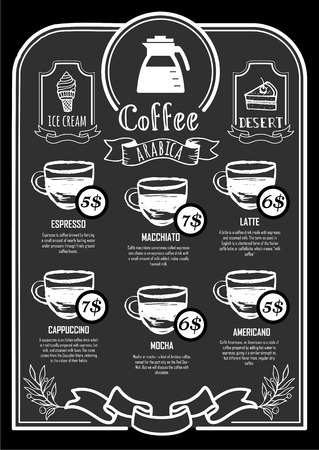 americano: Prices for coffee drinks: cappuccino, latte, espresso, americano. Cup of coffee.