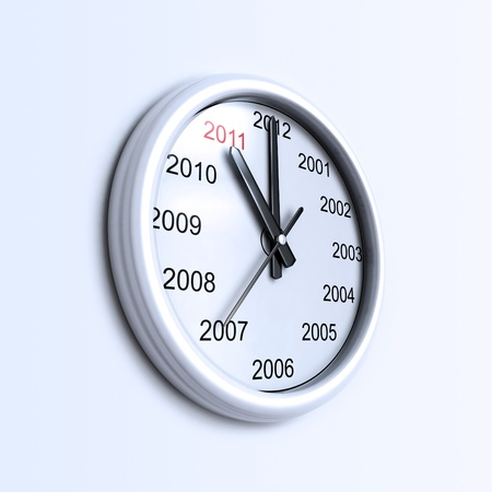 cataclysm: Concept of clock and years to 2012; Last year before 2012; Success in 2011