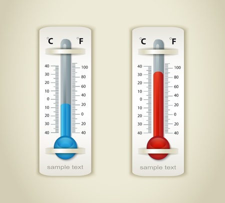 hot and cold: thermometer plate