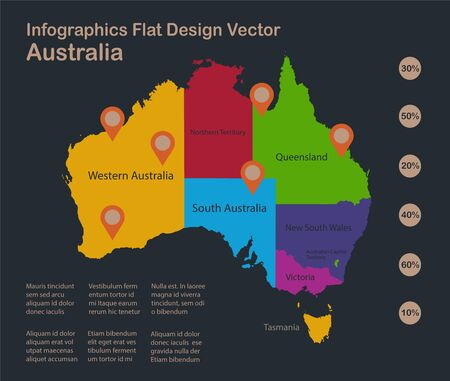 Infographics Australia map, flat design colors, with names of individual states, blue background with orange points vector