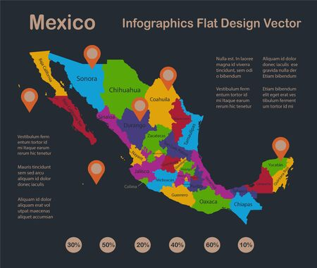 Infographics Mexico map, flat design colors, with names of individual states and islands,  blue background with orange points vector