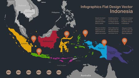 Infographics Indonesia map, flat design colors, with names of individual administrative division and islands,  blue background with orange points vector