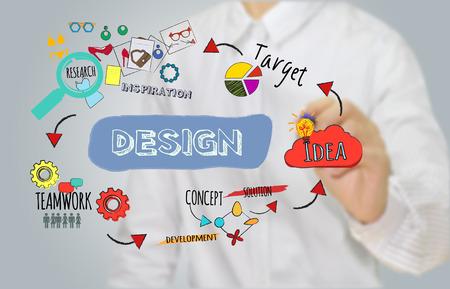 soumis: Plan sujet de la conception de l'enseignement des affaires pour la présentation. Banque d'images