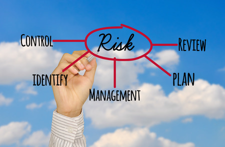 risky situation: hand writing planning risk management to success on blue sky background.