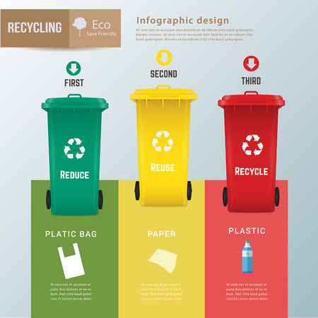 segregation: Recycle waste bins infographic, Waste types segregation recycling concept,paper,organic,plastic on paper craft die-cut.Green and Sustainable, vector illustration green ecology recycle concept design.