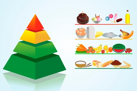 balanced diet: Food Pyramid Health with items