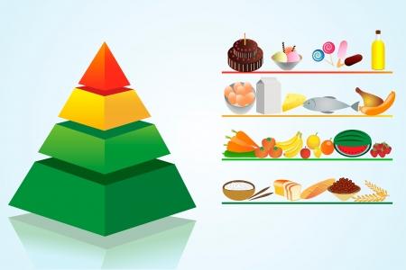 Pirámide de Alimentos de la Salud con los elementos Ilustración de vector