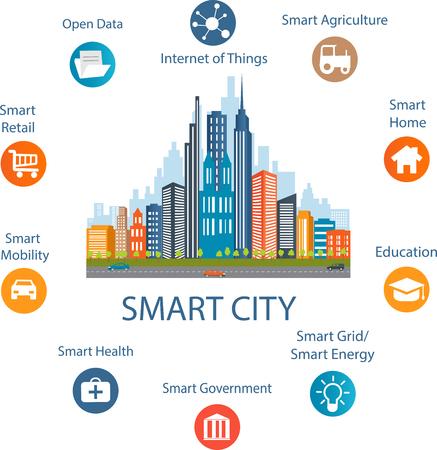 다른 아이콘 및 요소와 스마트 도시 개념입니다. 생활을위한 미래 기술과 현대적인 도시 디자인. 사물의 things.Internet / 스마트 도시의 혁신의 그림과 인터넷