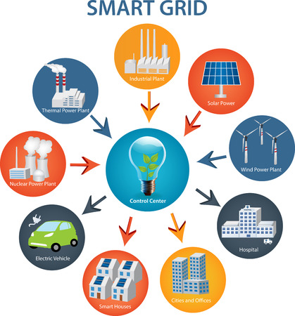Smart Grid concept Industrial and smart grid devices in a connected network. Renewable Energy and Smart Grid Technology Modern city design with  future technology for living. Çizim