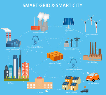 city background: Smart Grid concept Industrial and smart grid devices in a connected network. Renewable Energy and Smart Grid Technology Smart city design with  future technology for living.