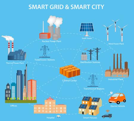 gitter: Smart-Grid-Konzept Industrie-und Smart-Grid-Geräte in einem angeschlossenen Netzwerk. Erneuerbare Energien und Smart-Grid-Technologie Smart City Design mit Zukunftstechnologie für das Leben.