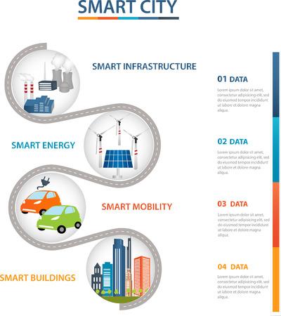 生活のための将来技術とデザインのスマートシティ。スマート グリッドの概念。産業、再生可能エネルギーとスマート グリッド技術に接続されたネ  イラスト・ベクター素材
