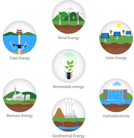 再生可能エネルギーの種類。発電所のアイコンを設定します。再生可能な代替太陽、風、水力発電、バイオ燃料、地熱、潮汐エネルギー。レイアウ