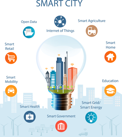 Smart city concept with different icon and elements. Modern city design with  future technology for living. Illustration of innovations and Internet of things.Internet of things/Smart city 版權商用圖片 - 53823728