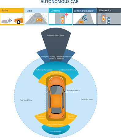 Automobil-Sensoren verwenden, in selbstfahrenden Autos: Kameradaten mit Bildern Radar und LIDAR Standard-Bild - 55079482