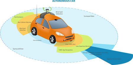 Automobile sensors use in self-driving cars:camera data with pictures Radar and LIDAR  Autonomous Driverless Car 版權商用圖片 - 55083613