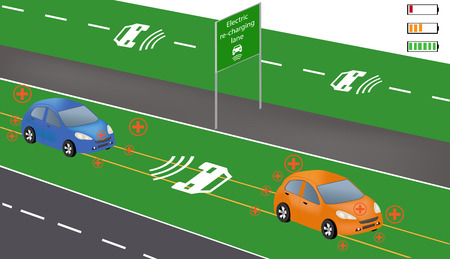 inductive: Electric re-charging lane Wireless charging System for electric vehicles. Charge while in motion. Smart car wireless charging Illustration