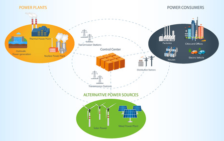 car factory: Smart Grid concept Industrial and smart grid devices in a connected network. Renewable Energy and Smart Grid Technology Smart city design with  future technology for living.