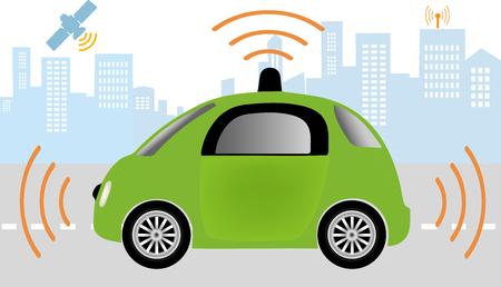 インテリジェント制御車、スマート ナビゲーション。自動車用センサーは、自動運転車で使用します。自律型自動運転無人車