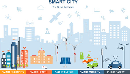 別のアイコンと要素スマートシティの概念。近代的な都市生活スマートモビリティ スマート健康スマート エネルギー技術の将来設計です。もの/スマートシティのインターネット