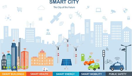 別のアイコンと要素スマートシティの概念。近代的な都市生活スマートモビリティ スマート健康スマート エネルギー技術の将来設計です。ものス