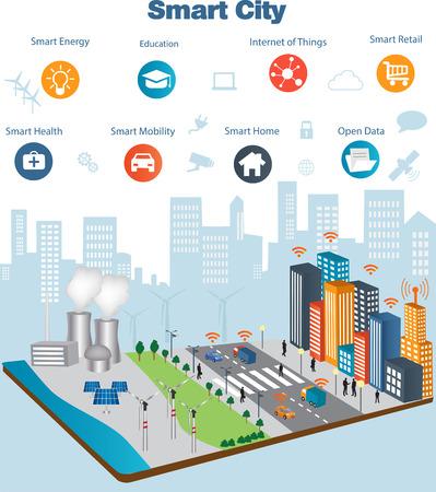 concepto de ciudad inteligente con diferentes iconos y elementos. diseño de la ciudad moderna con la tecnología del futuro para la vida. Ilustración de innovaciones e Internet de things.Internet de las cosas / Smart City