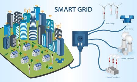スマート グリッドの概念産業と接続ネットワーク内のスマート グリッドのデバイス。再生可能エネルギーとスマート グリッド技術 生活のための将  イラスト・ベクター素材