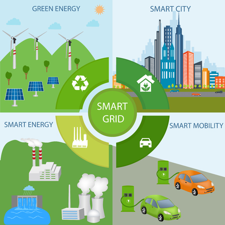 electric grid: Smart Grid concept Industrial and smart grid devices in a connected network. Renewable Energy and Smart Grid Technology Smart city design with  future technology for living.