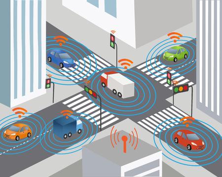 Komunikat, który łączy samochody z urządzeniami na drogach, takich jak sygnalizacja świetlna, czujników lub bramek internetowych. Sieć bezprzewodowa pojazdu. inteligentny samochód