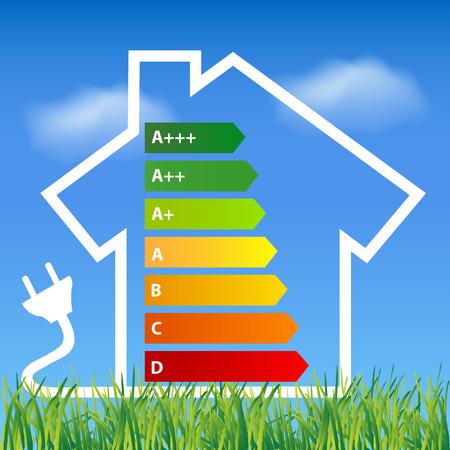 環境フレンドリーなエネルギー。省エネ概念エコ住宅。グリーン コンセプトを考える