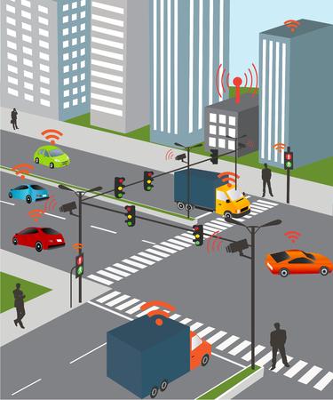 車を道路、信号、センサー、またはインターネット ゲートウェイなどの機器に接続する通信。車両の無線ネットワーク。スマート車、交通およびワ  イラスト・ベクター素材